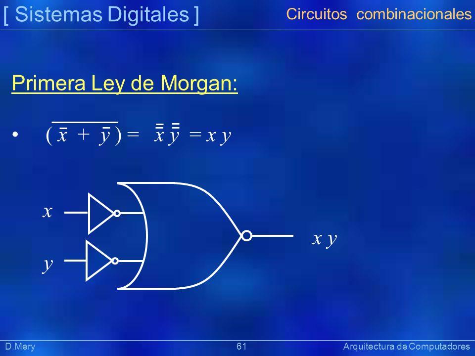 [ Sistemas Digitales ] Primera Ley de Morgan: ( x + y ) = x y = x y x